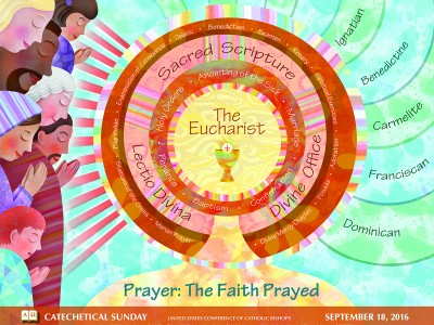 """""""Prayer: The Faith Prayed"""" This year, the Church will celebrate Catechetical Sunday on September 18, 2016 and will focus on the theme """"Prayer: The Faith Prayed."""" Those who the Community has designated to serve as catechists will be called forth to be commissioned for their ministry. Catechetical Sunday is a wonderful opportunity to reflect on the role that each person plays, by virtue of Baptism, in handing on the faith and being a witness to the Gospel. Catechetical Sunday is […]"""